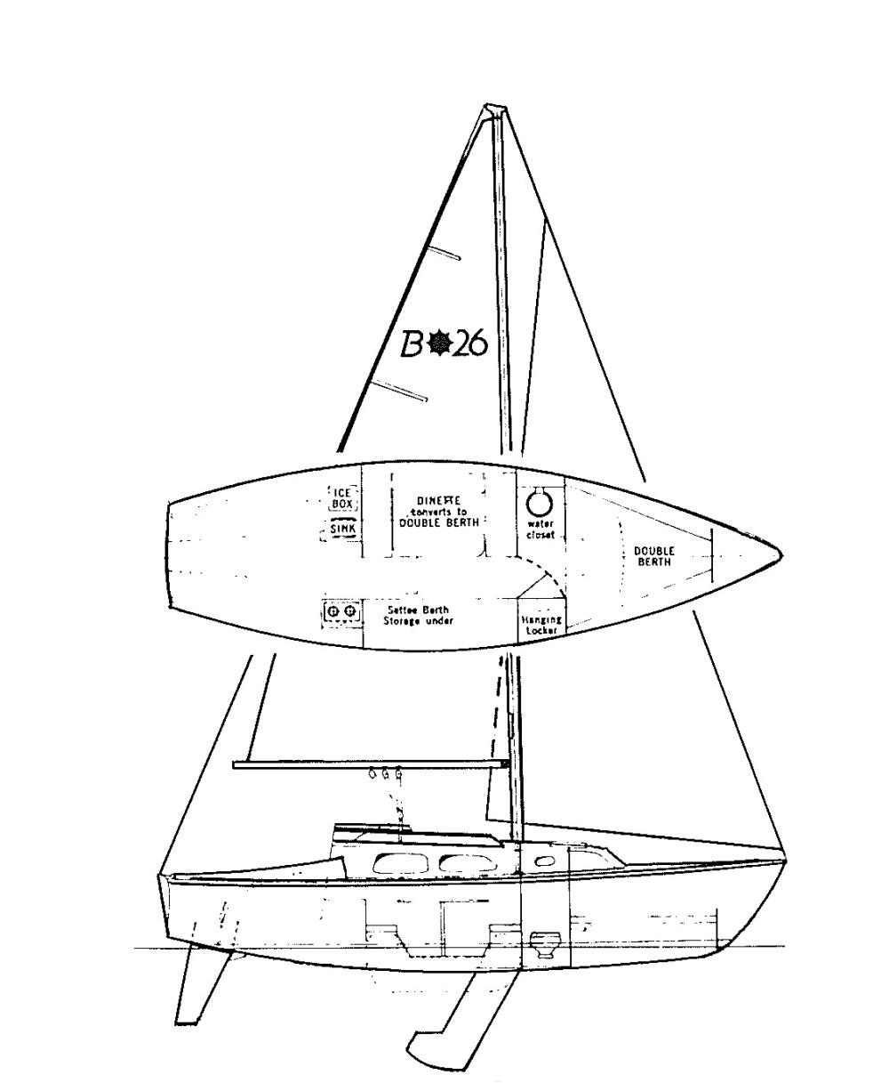 medium resolution of this masthead sloop rig is a utilitarian marvel the hinged mast easily folds down for trailering the anchor chain stows in a locker