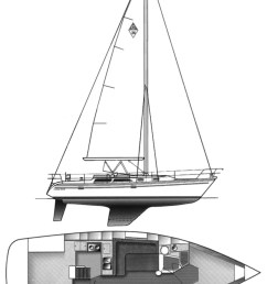the boat came with delivery grade sails that were tired and needed replacing the beauty of a high volume production boat like the catalina 36 is that parts  [ 1000 x 1359 Pixel ]