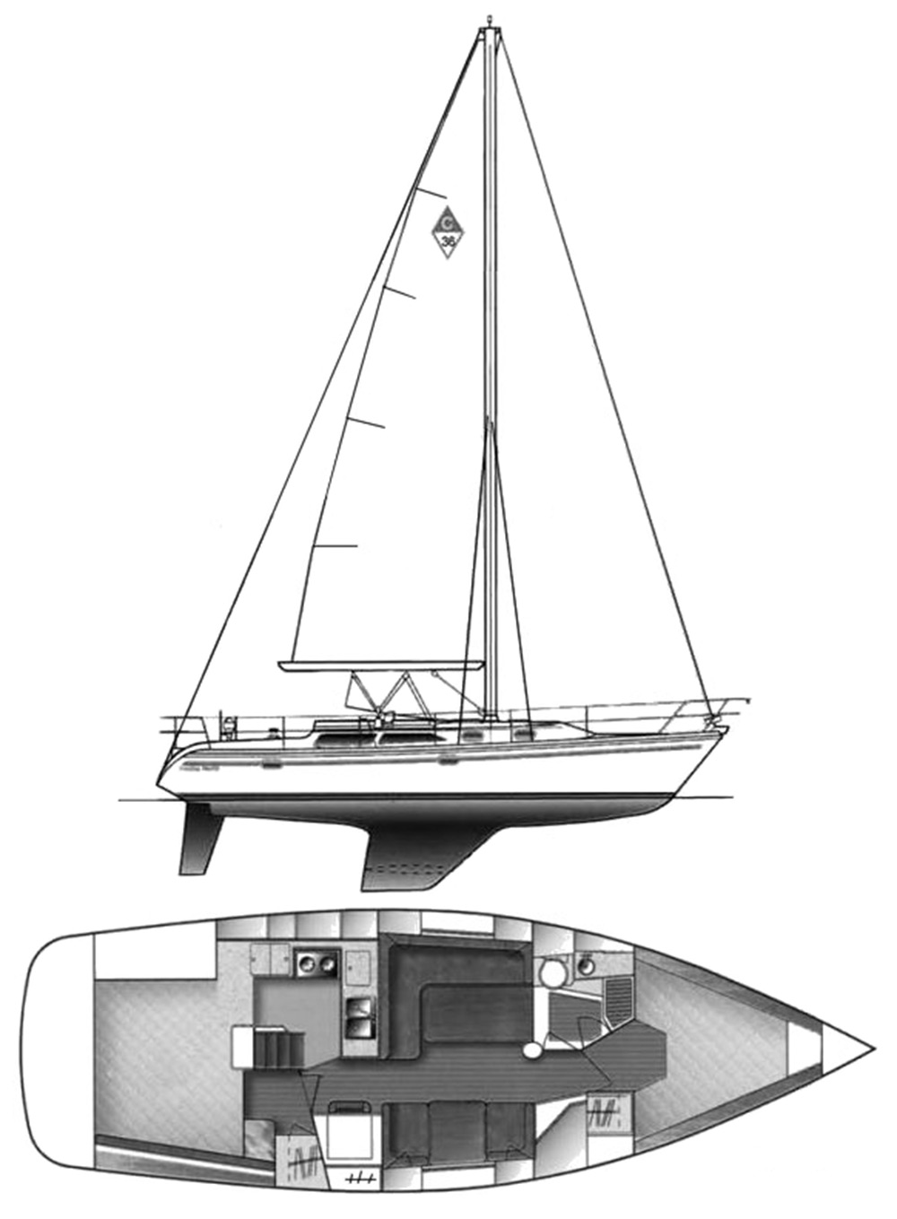 medium resolution of the boat came with delivery grade sails that were tired and needed replacing the beauty of a high volume production boat like the catalina 36 is that parts
