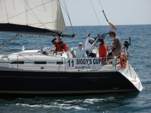 2008 - Mallorca