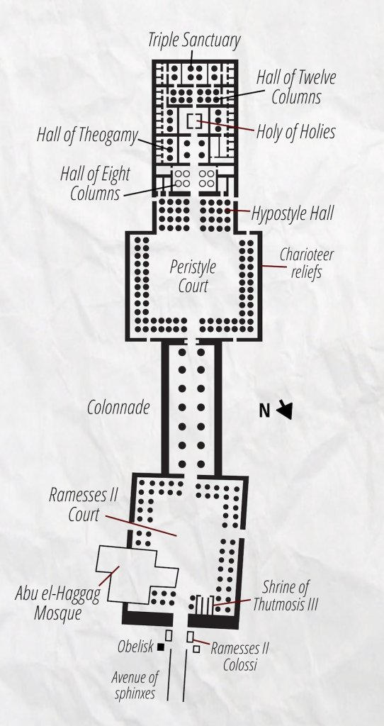 Luxor Temple Guide Map