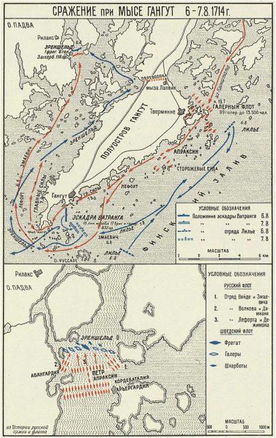 Гангутское морское сражение