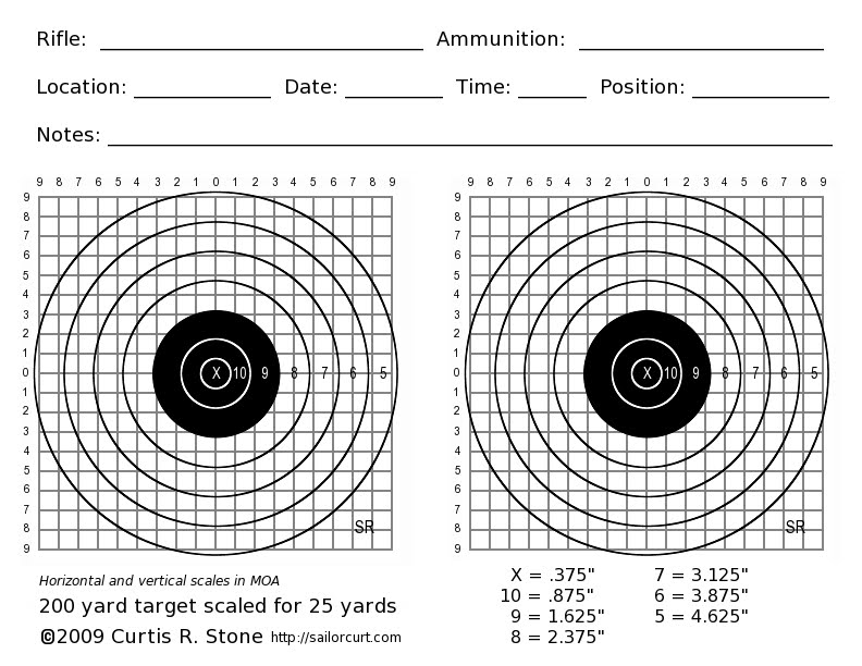 1000+ images about Targets on Pinterest