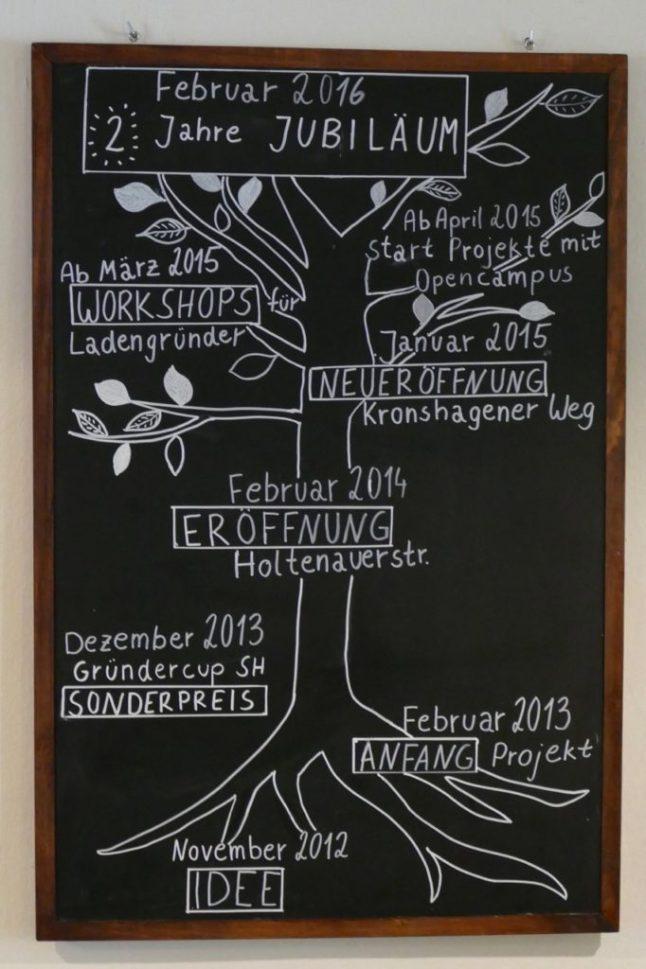 Unverpackt Kiel History