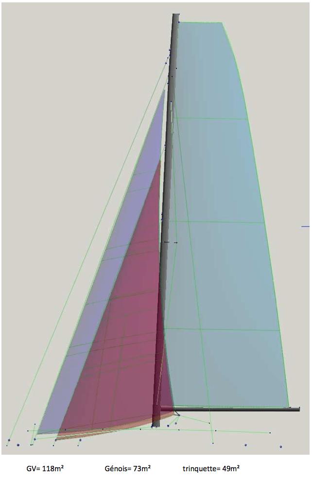 Choosing the Sailplan | Sail Wildling