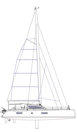 Double reefed main with staysail for conditions up to 35 knots