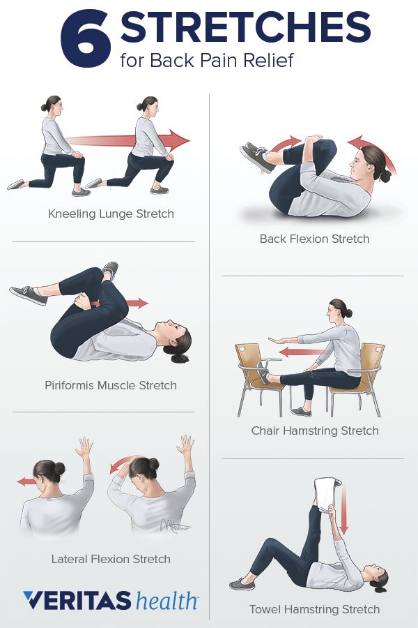 Stretching for back pain Sainato Chiropractic