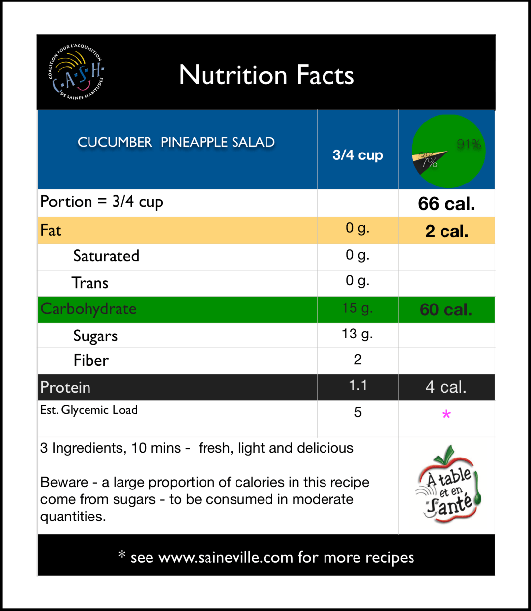 Nutrition Facts Cucumber & Pineapple Salad