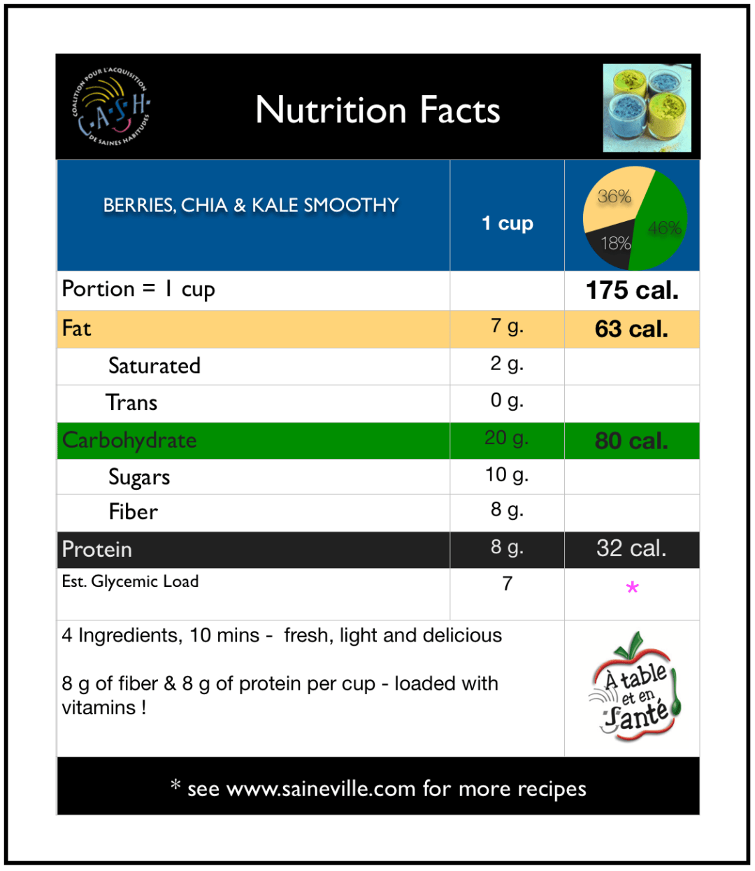 Nutrition Facts - Berries, Chia and Kale Smoothy