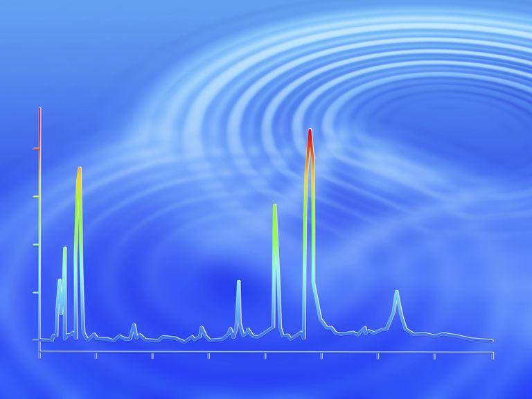 Pengertian dan Prinsip Kerja Kromatografi Gas