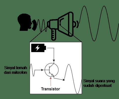 transistor-sebagai-amplifier
