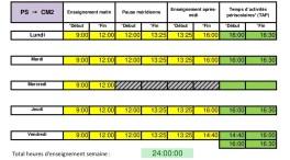 horaires des écoles St Martial Sept 2014-001-001JPG