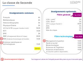 Screenshot_2019-05-11 Présentation PowerPoint - Comprendre la réforme des lycées pdf(3)