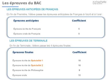 Screenshot_2019-05-11 Présentation PowerPoint - Comprendre la réforme des lycées pdf(5)