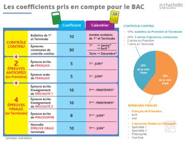 Screenshot_2019-05-11 Présentation PowerPoint - Comprendre la réforme des lycées pdf(6)