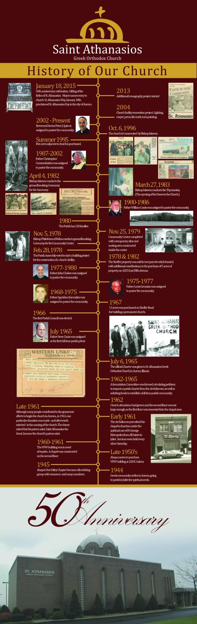 50 Year Timeline Banner FINAL