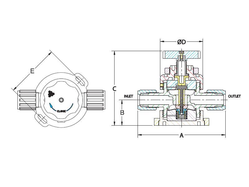 Item # UPM2-F46-MT, Furon® UPM 1000 Manually Actuated 2