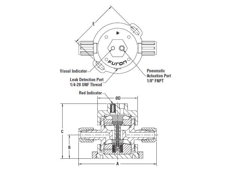 Item # UPM2-188-NC-VI, Furon® UPM 1000 Pneumatically