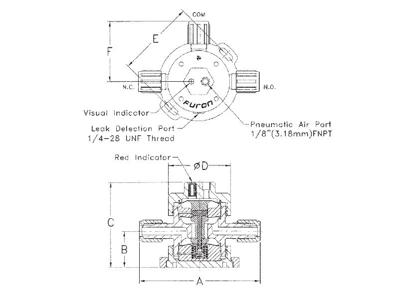 Item # UPM3-F46-VI, Furon® UPM 1000 Pneumatically Actuated