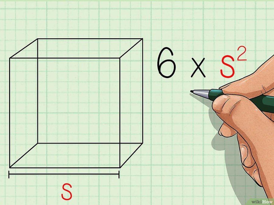 Rumus luas permukaan kubus