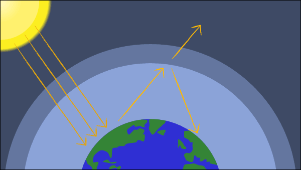 fungsi atmonsfer bumi