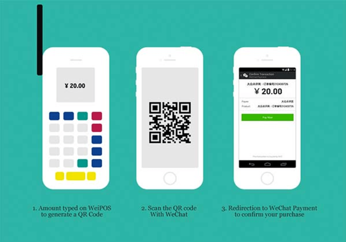 China S New Super App Wechat Pay Revolutionizing How