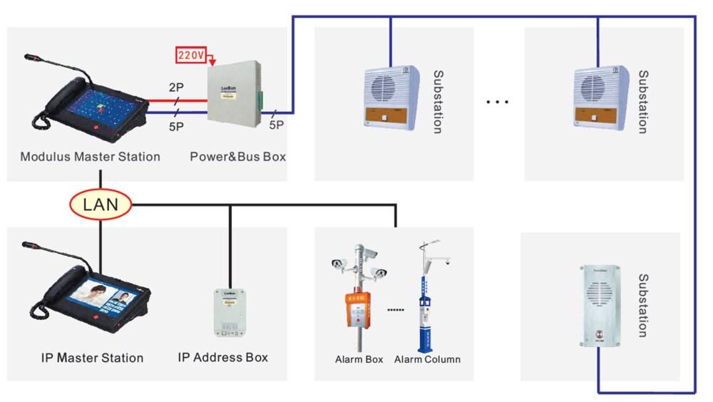 medium resolution of digital intercom diagram wiring diagram inside digital intercom diagram