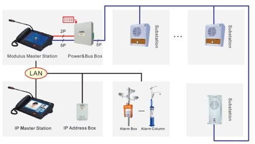 small resolution of digital intercom diagram wiring diagram inside digital intercom diagram