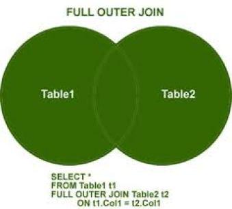 sql-full-outer-join