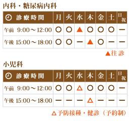 内科・糖尿病内科 小児科 診察カレンダー