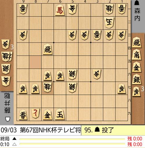 9月3日NHK杯投了図