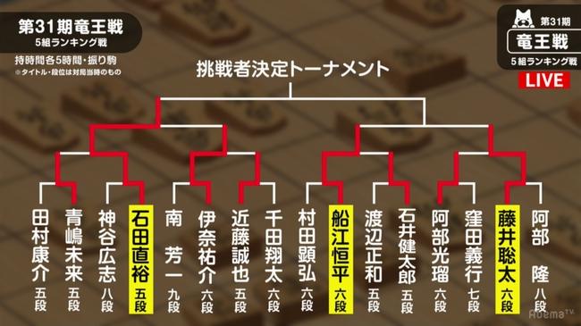 竜王ランキング戦5組トーナメント表