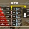 藤井聡太七段【第78期C級1組】順位戦成績一覧と結果