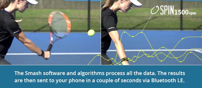 Smashはテニス専用、ウェアラブルな最新デバイス