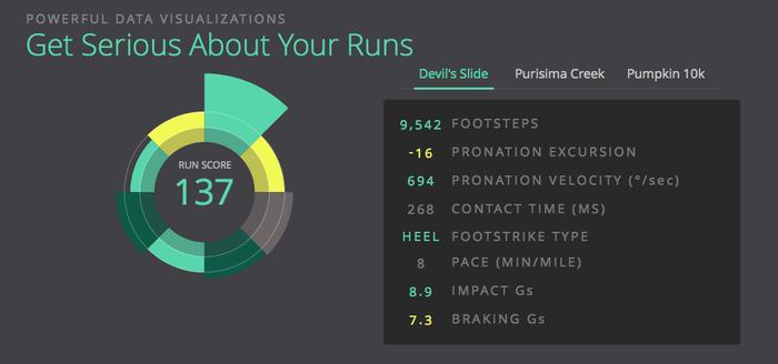 runScribe 7