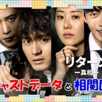韓国ドラマ【リターン -真相-】キャスト一覧と相関図を画像付きでまとめ