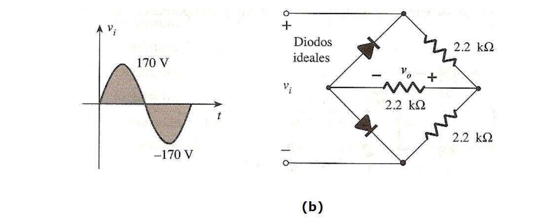 Mediciones del funcionamiento del diodo en CA y CD
