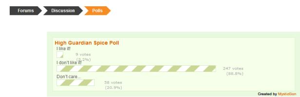 High Guardian Spyce Poll