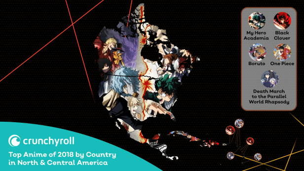Crunchyroll 2018 View Chart - North and Central America