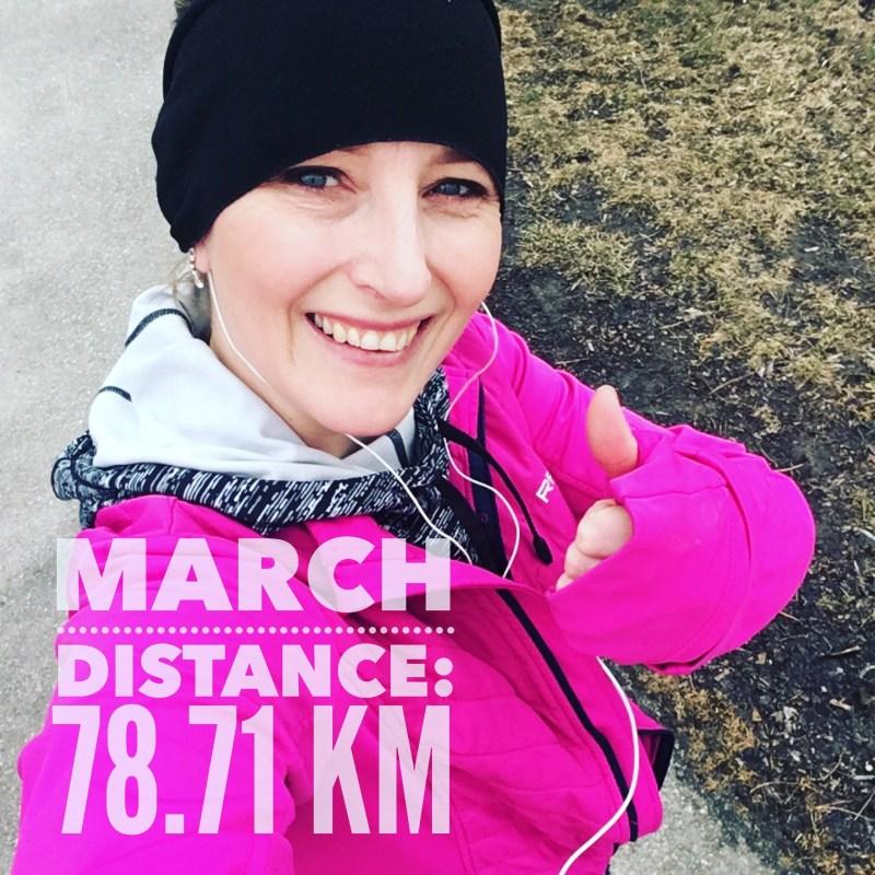 March Recap + April Goals #MotivateMe Monday