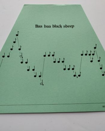 Baa Baa Black Sheep Music Sheet