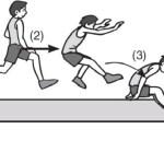 Lompat Jauh Beserta Penjelasannya (Singkat, Jelas, Padat)