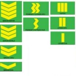 √ 23 Urutan Pangkat TNI AD, AL & AU Beserta Tanda Kepangkatannya (LENGKAP!)