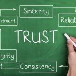 Pengertian Integritas, Komitmen, Kredibilitas & Contohnya, Lengkap!