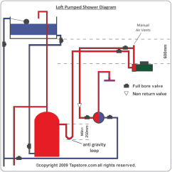 Hot Water System Wiring Diagram Motion Sensor Install Single Shower Pump Supplies And Connections Impeller In Loft
