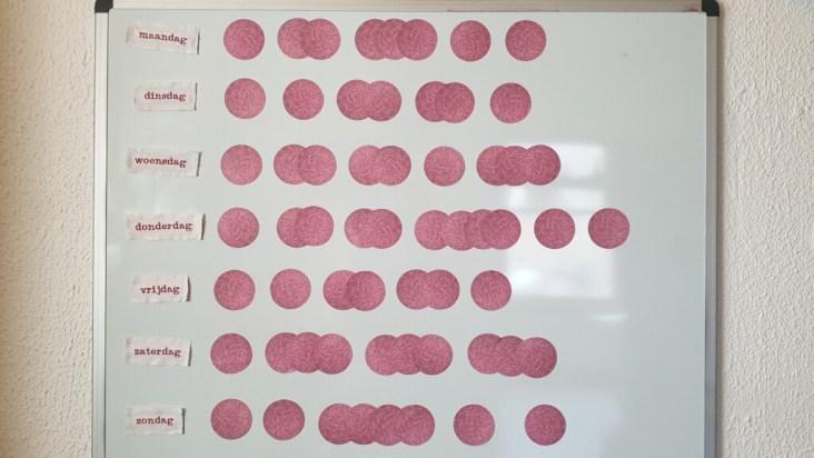 Whiteboard met de dagen van de week en daarnaast plakjes salami