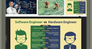 Software Engineering Salary Per Month In Pakistani Rupees