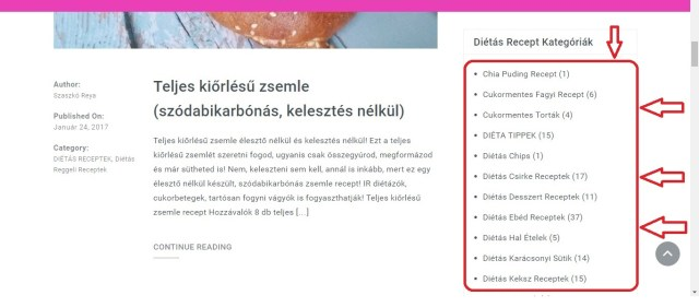 Diétás receptek kategóriái
