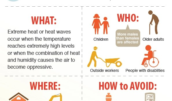 Salem Police Department SharesHot Weather Safety Tips Ahead of Potential Heat Wave
