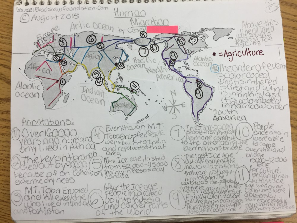 medium resolution of ancient americas intro ppt first americans article timeline notes practice cliffdwellers moundbuilders notes venn diagram layered rubric